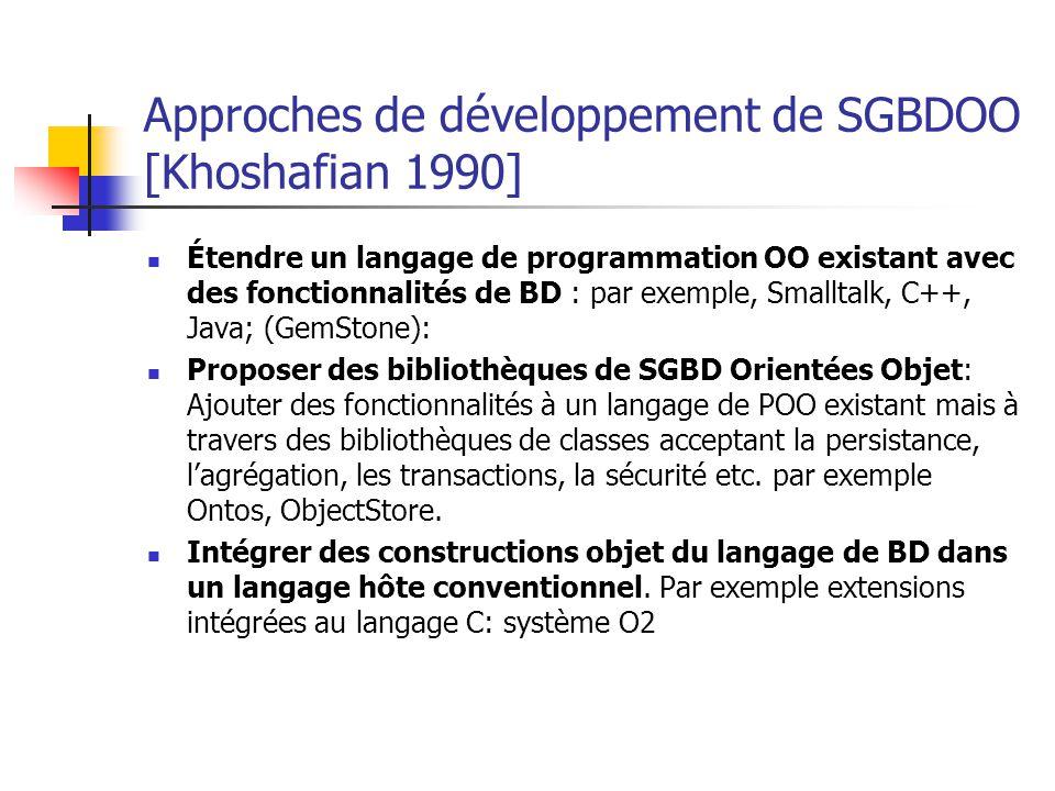 Approches de développement de SGBDOO [Khoshafian 1990]